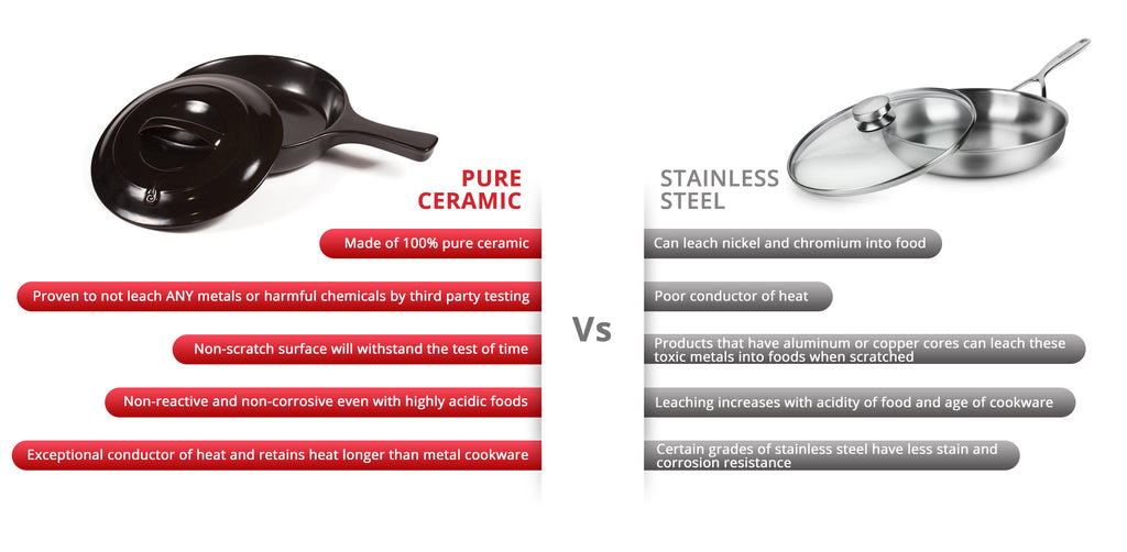 Solid ceramic cookware compared to stainless steel - which is safer?
