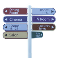 Directional finger post sign, Furniture for Murals, The Care Home Designer