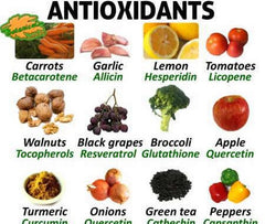 Antioxidant Foods - Eye Cream