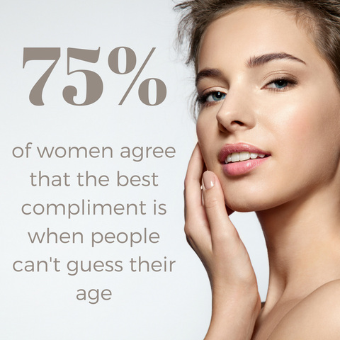 75% of Women Agree, The Best Compliment is When Someone Can't Guess Their Age