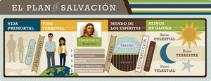Plan of Salvation - Bookmark - Portuguese