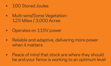 M10000i 100 Joule / Powers up to 1000 Miles / 6000 Acres - Gallagher Electric Fence