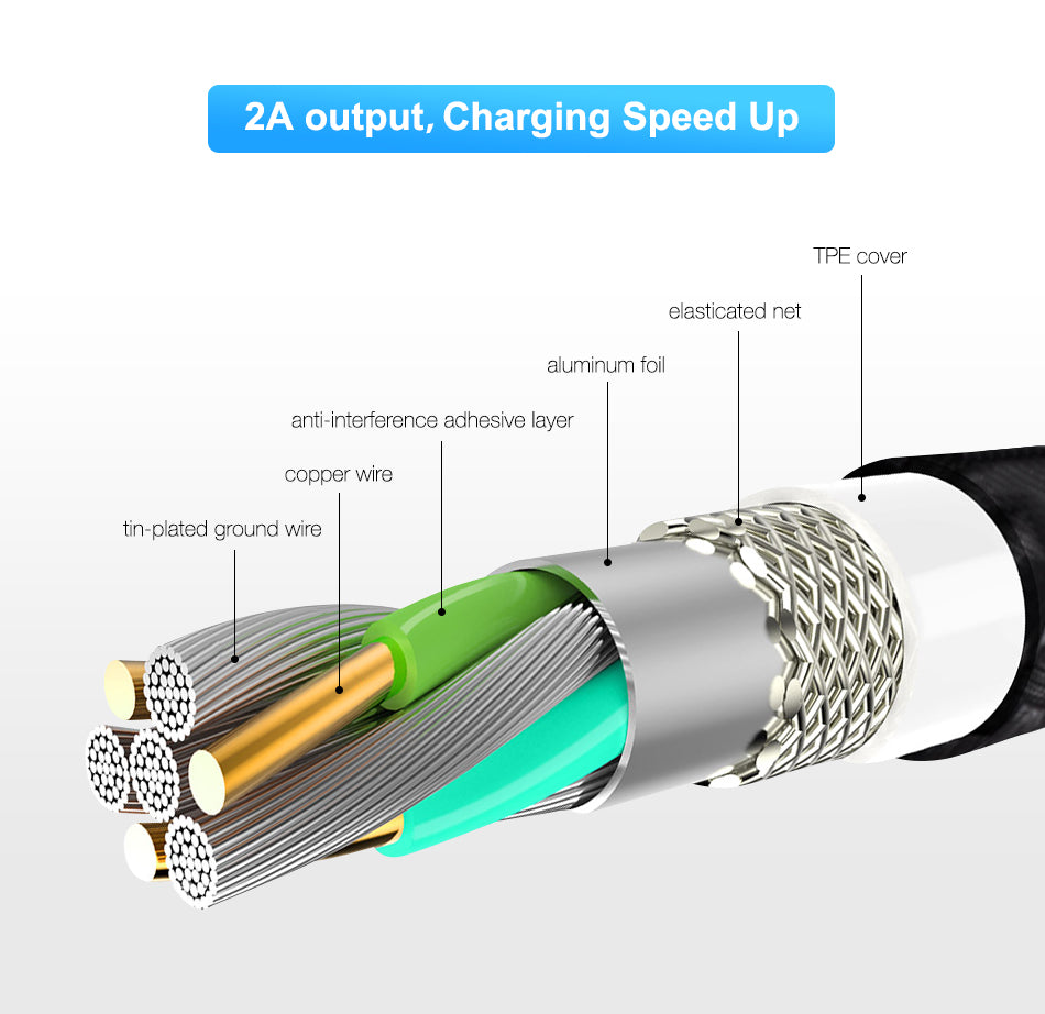 Ultra-Fast Micro-Magnetic USB Cable Charger For Translator