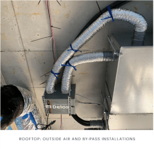In-duct HEPA Air Purification Unit