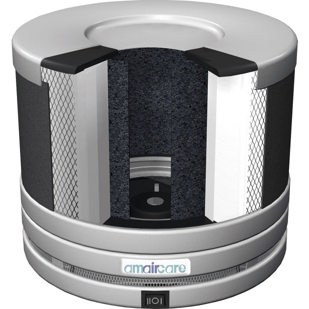 Delos Portable HEPA Air Purifier
