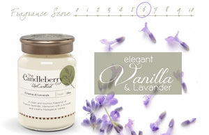 Lavender Vanilla, UnEarthed, High Performance Scented Candle Scoring