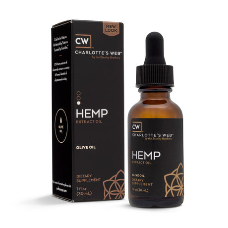 CW Hemp Extract Oil (Olive Oil)