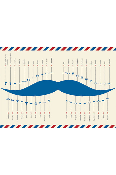 The Mustache Bible - Practical tips & tricks to create 40 distinct styles By Theodore Beard