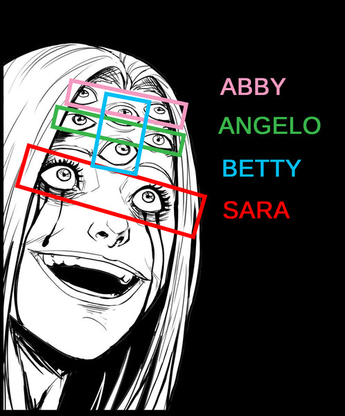 A reference for Sara's eyes