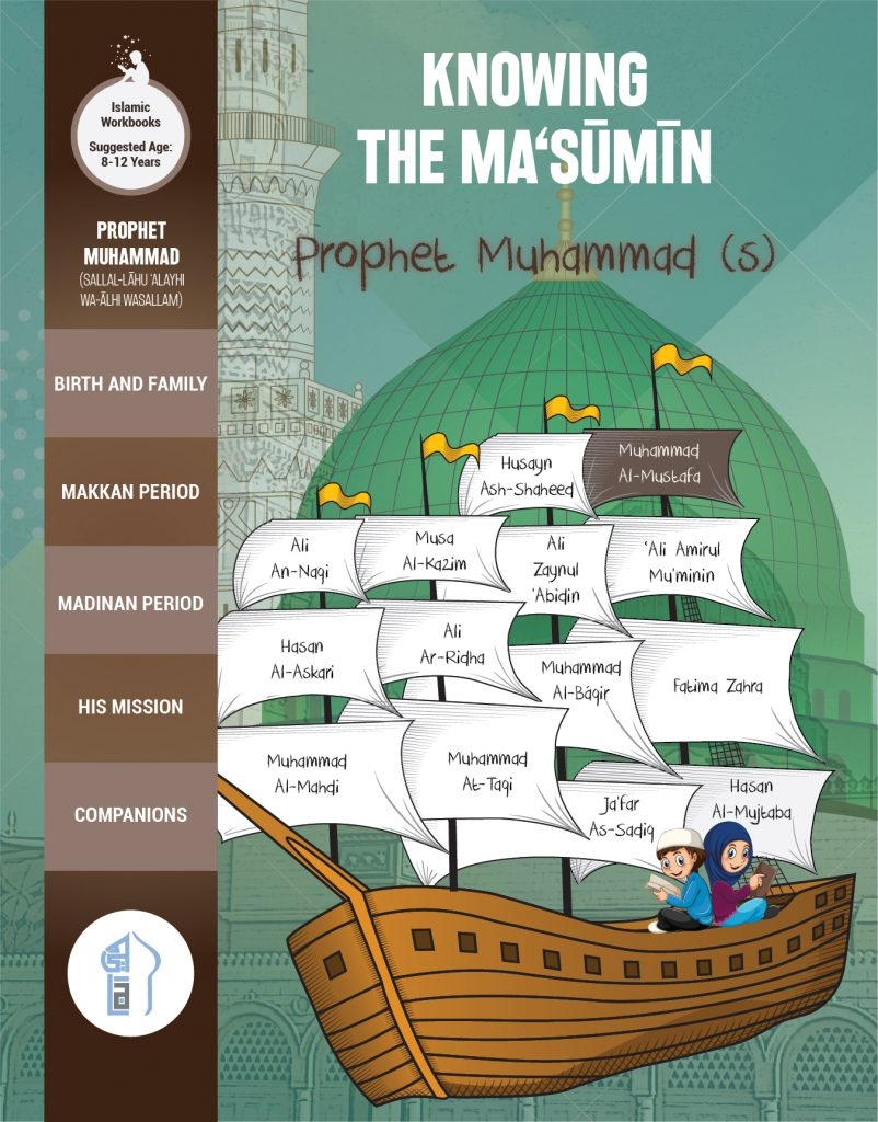 Knowing the Masumin Prophet Muhammad (S)
