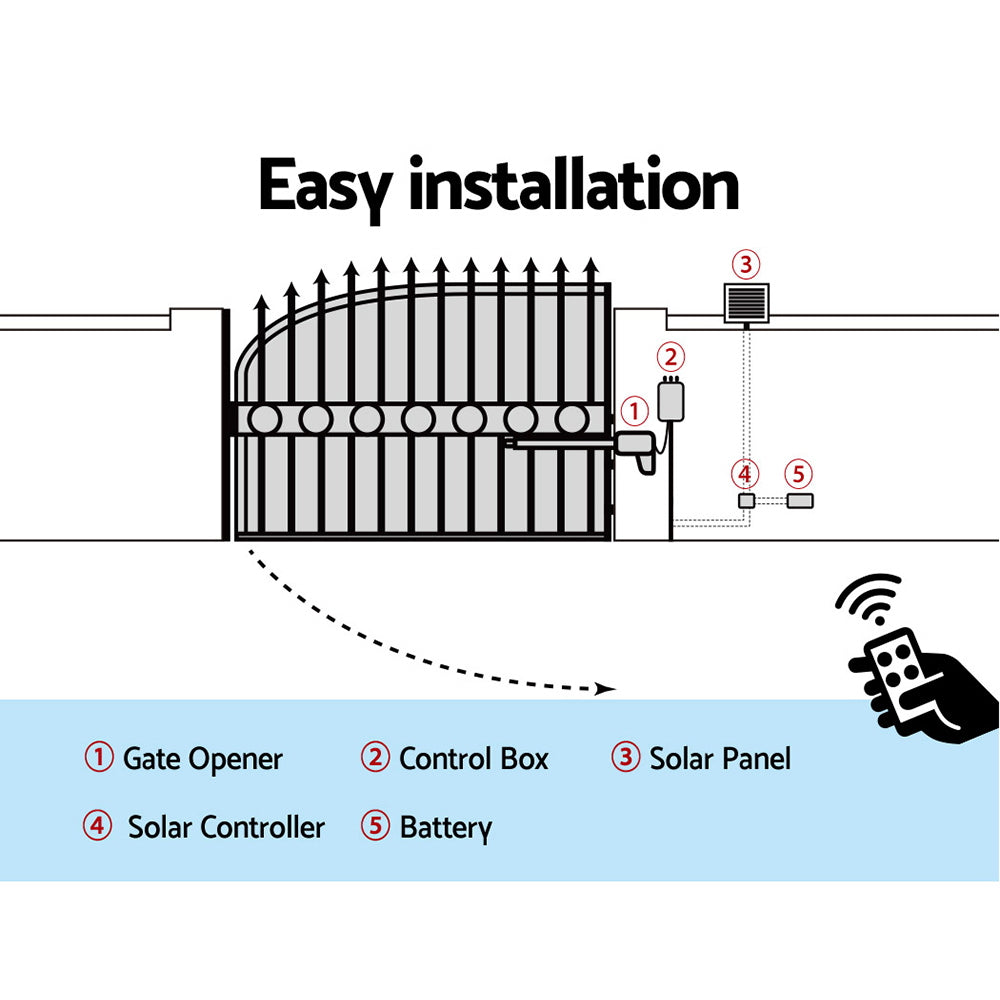 LockMaster 40W Swing Gate Opener Auto Solar Power Electric Remote Control 600KG
