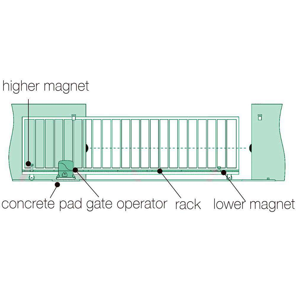1800KG Automatic Sliding Gate Opener 4M with Remotes - Desirable Home Living