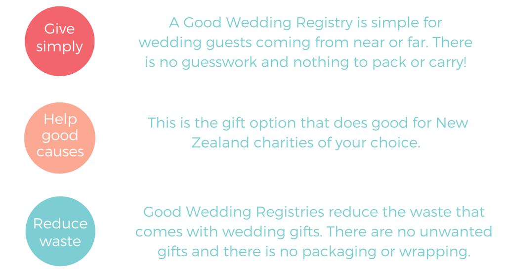 Put The Into Wedding Gifts The Good Registry