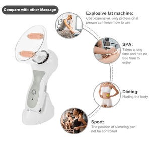 Best Anti-Cellulite Massage Treatment Machine