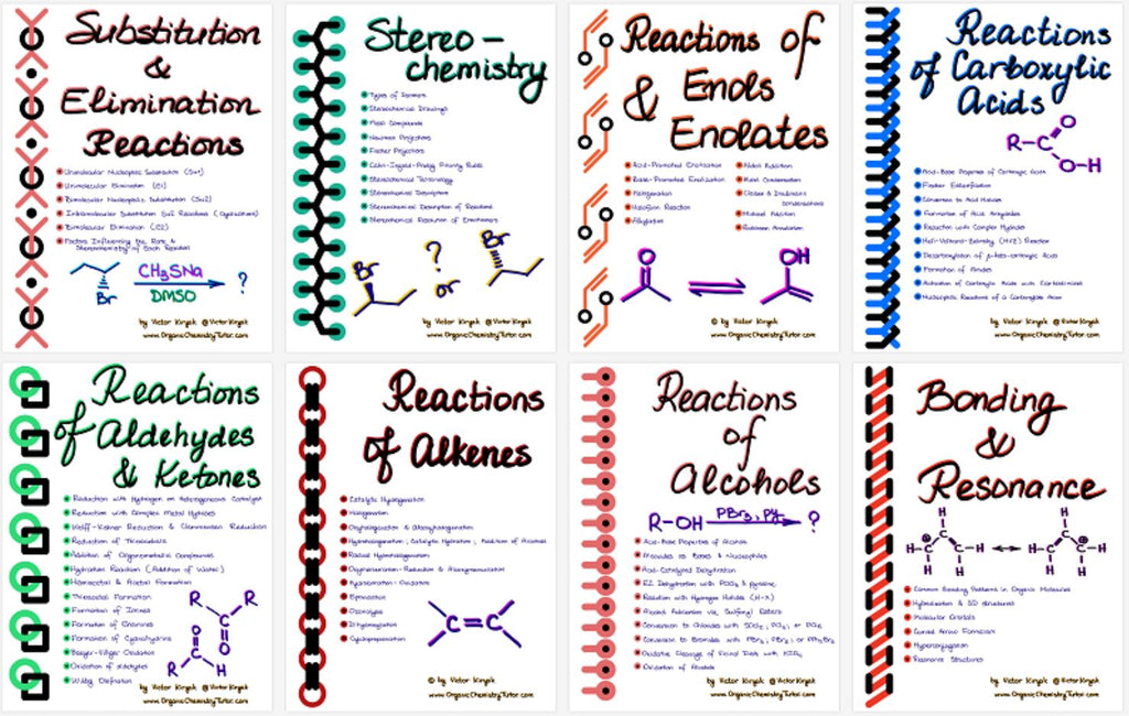 organic chemistry cheat sheets