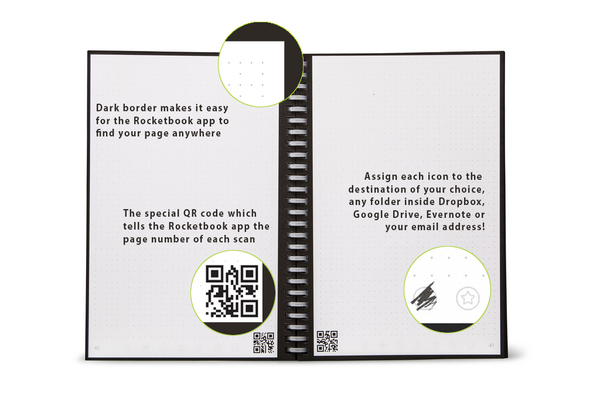 Rocketbook One notebook for engineers