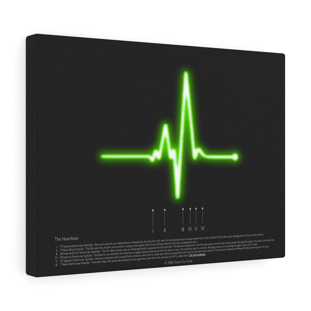 Heartbeat pulse signal canvas wall print