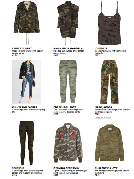 Net-A-Porter camo collection