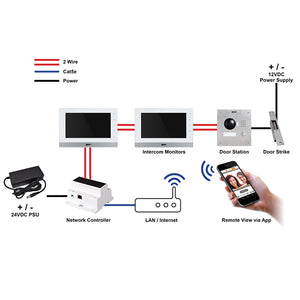 VIP VISION INTERCOM 2-Wire Residential IP Door Station
