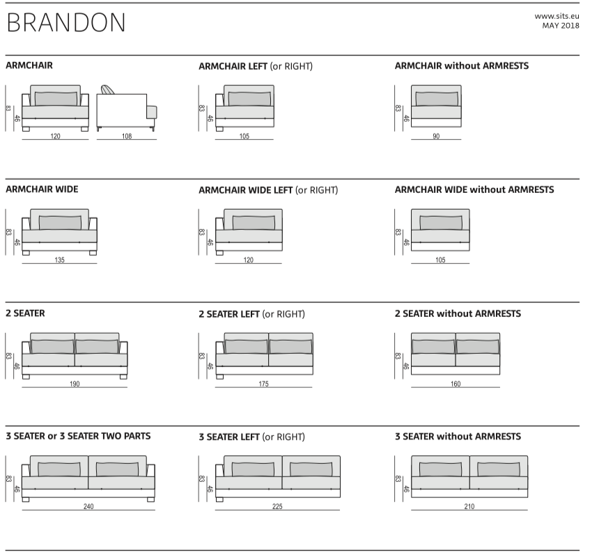 BRANDON PRODUCT CARD