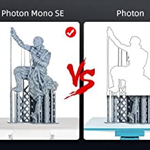 ANYCUBIC Photon Mono SE LCD SLA UV Resin 3D Printer | key feature