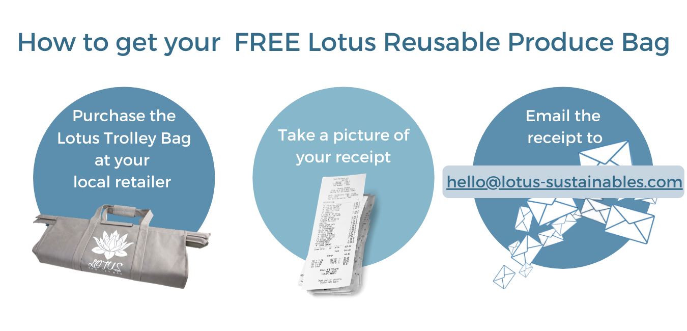 how to get your free lotus produce bags