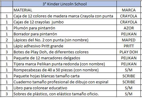 3° Kinder LINCOLN SCHOOL