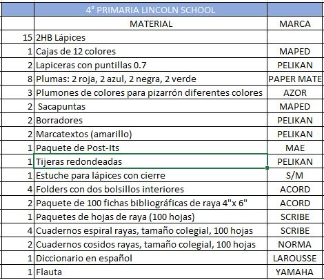 4° Primaria LINCOLN SCHOOL AC