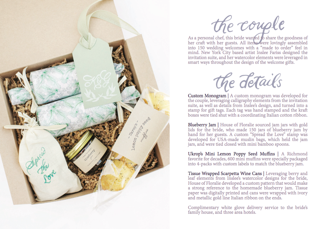 Wedding Welcome Services – House of Floralie