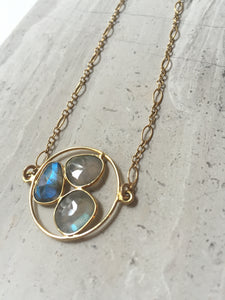 Labradorite gemstone necklace gold
