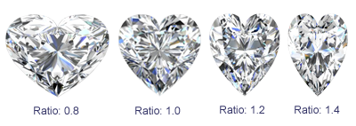 Heart Diamond