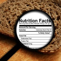 whole_wheat_bread_nutrition_facts_label_magnifying_glass_pic