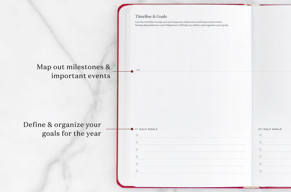 The timeline page with detailed information in the 2021 Ink+Volt Goal Planner.