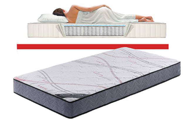 Platinum Chiro Queen Mattress