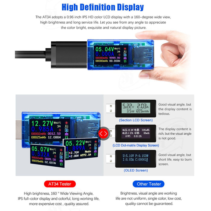 USB 3.0 Multimeter 3.7-30V 0-4A USB Digital Current and Voltage Tester Meter with Color Display