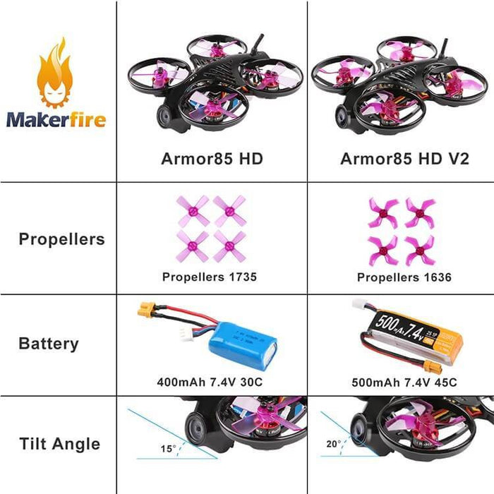 Makerfire Armor 85 HD V2 upgrade points