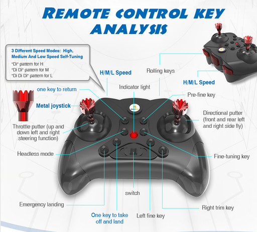 Remote Controller for Armor Blue Shark