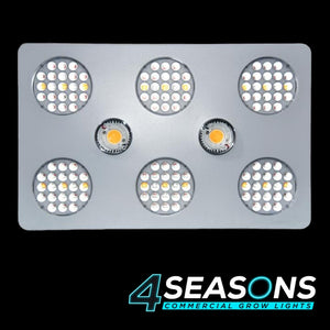 PARmax400 Grow Light