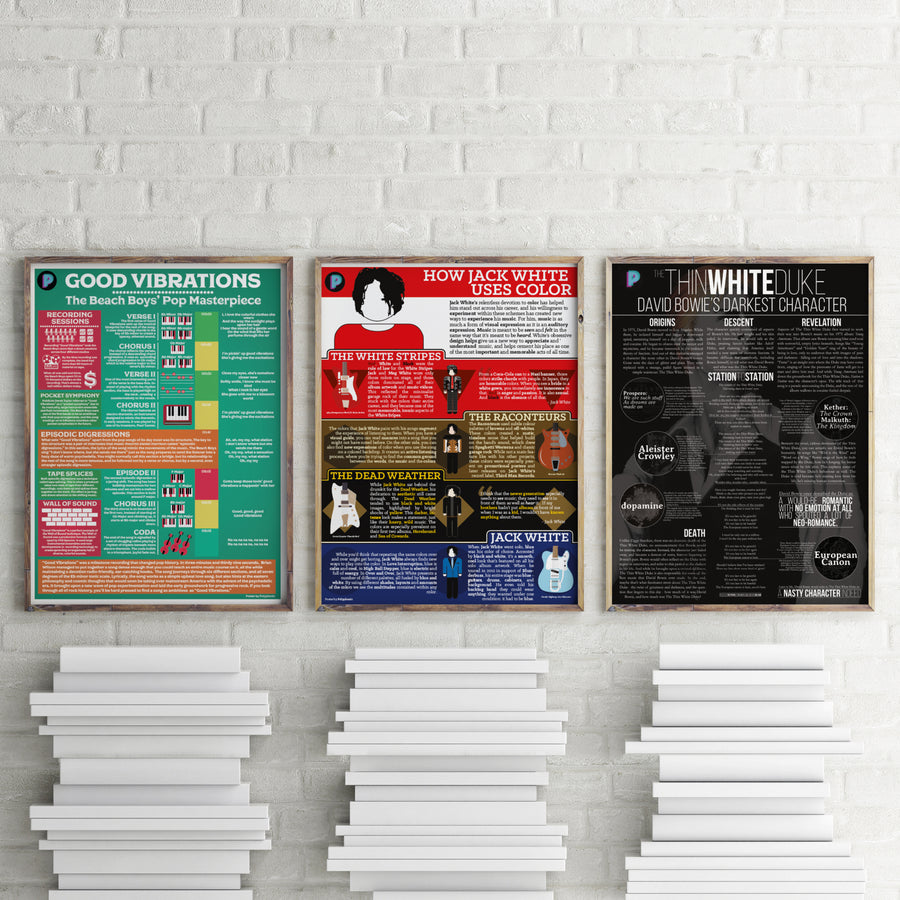Polyphonic Music Poster Bundle