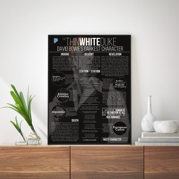 Polyphonic The Thin White Duke Poster