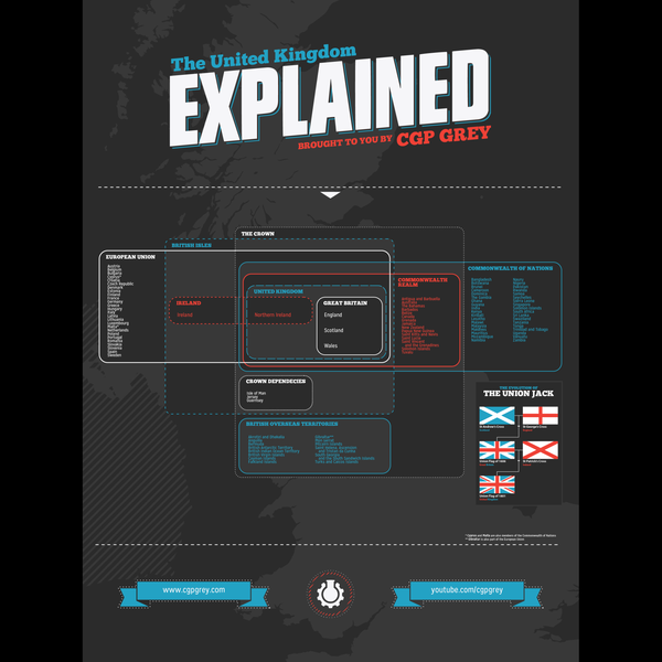 CGP Grey The UK Explained Poster