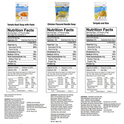 Wise Foods Nutritional info2 Freeze Dried Food 1 year supply