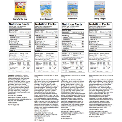 Wise foods Company 1 year Freeze Dried Food Supply Nutritional Information