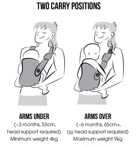 Frog Orange Wetsuit Baby Carrier Carry Positions