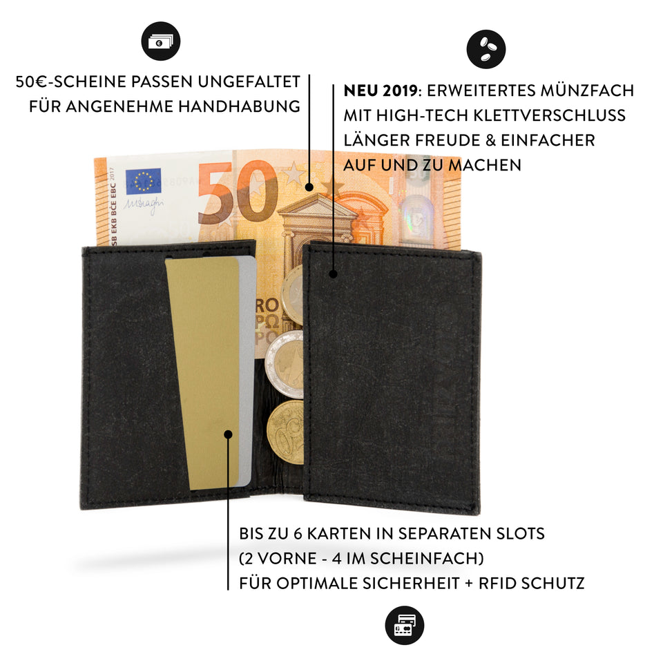 TINY WALLET + RFID (NEU 2019)