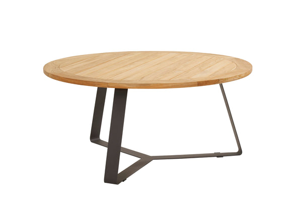 Basso Tafel -30% - zonnewende