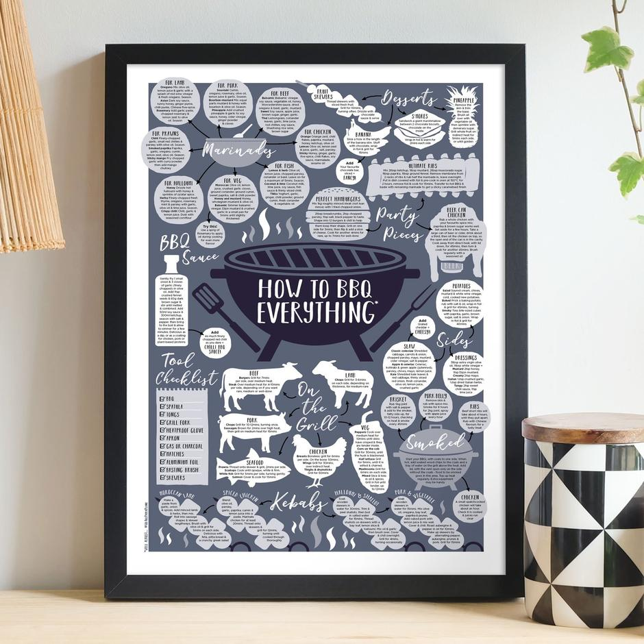 'How To BBQ Everything' Print