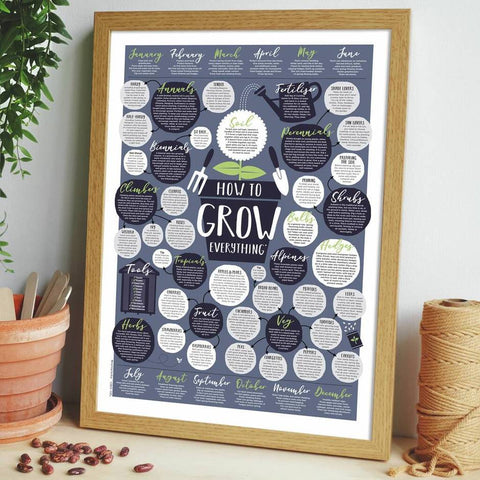 'How To Grow Everything' Print