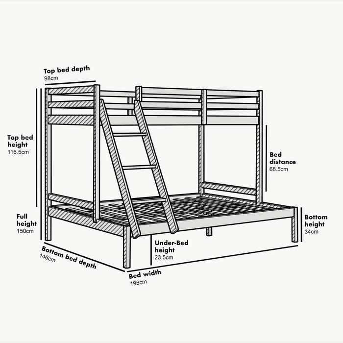 Sunnybrook FSC Certified Solid Wood Triple Bunk bed in White 5