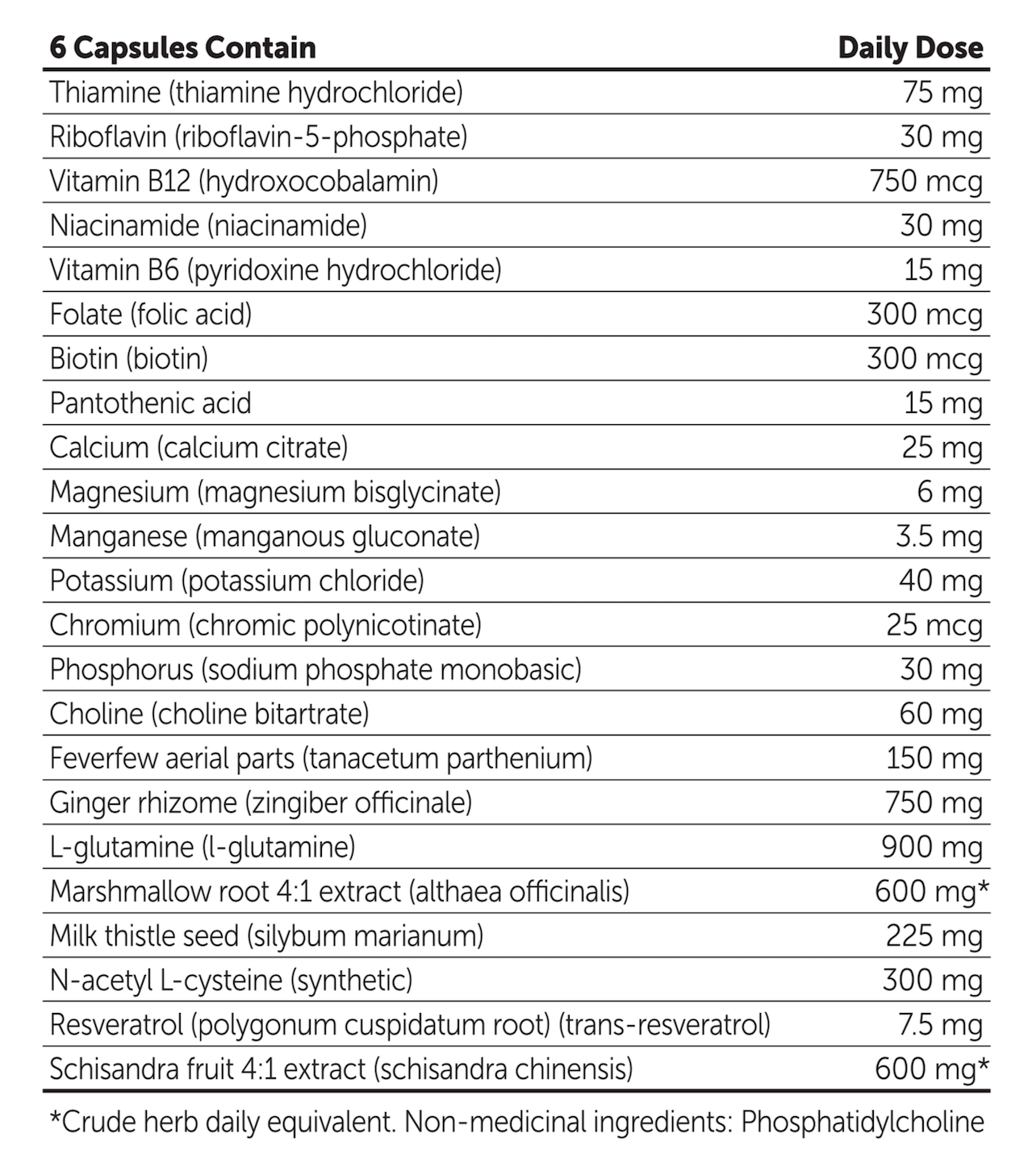 Recoup ingredient list and daily dose values